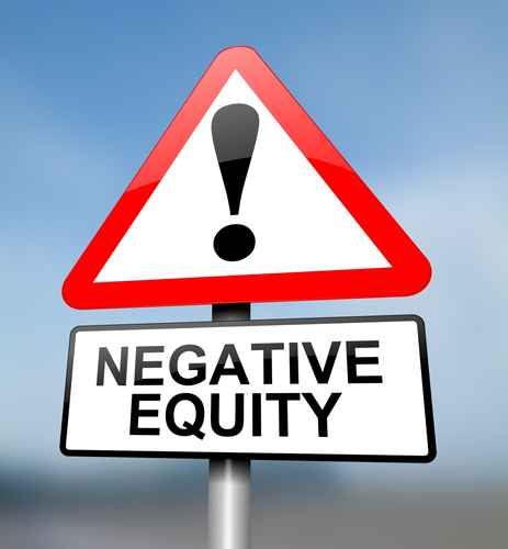 Negative equity concept